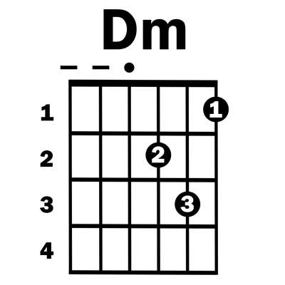 Dm guitar chord - Simplified Guitar