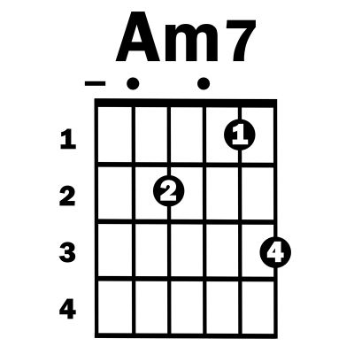 Blog Page 3 Of 19 Simplified Guitar