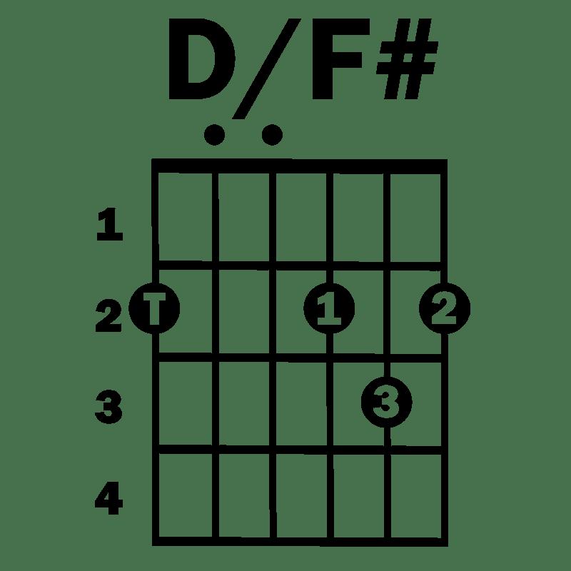D Fchordv1 Simplified Guitar