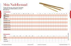 Strick-Notizbuch Simply Stricken 0416 5