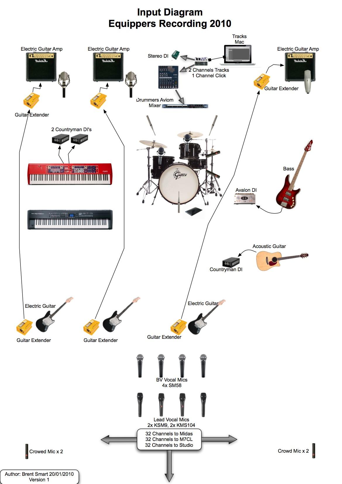 logic diagram word 2010