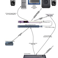 Apple Home Network Setup Diagram Cat6 T568a Wiring Simply Audio | Its All About The Sound Baby!