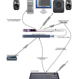 simply audio its all about the sound baby msd 6al wiring diagram chevy v8 msd digital [ 1169 x 1653 Pixel ]