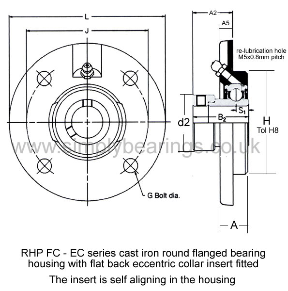 RHP FC45EC Four Bolt Round Cast Iron Flanged Bearing Unit