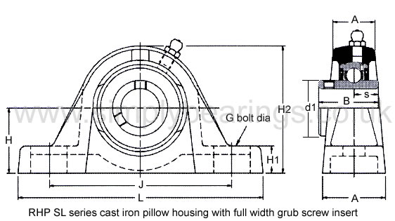 RHP SL60 Two Bolt Cast Iron Pillow Block & 60mm Bore Grub