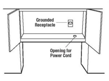 Figure 2 - How to Install an Over-the-Range Microwave Oven