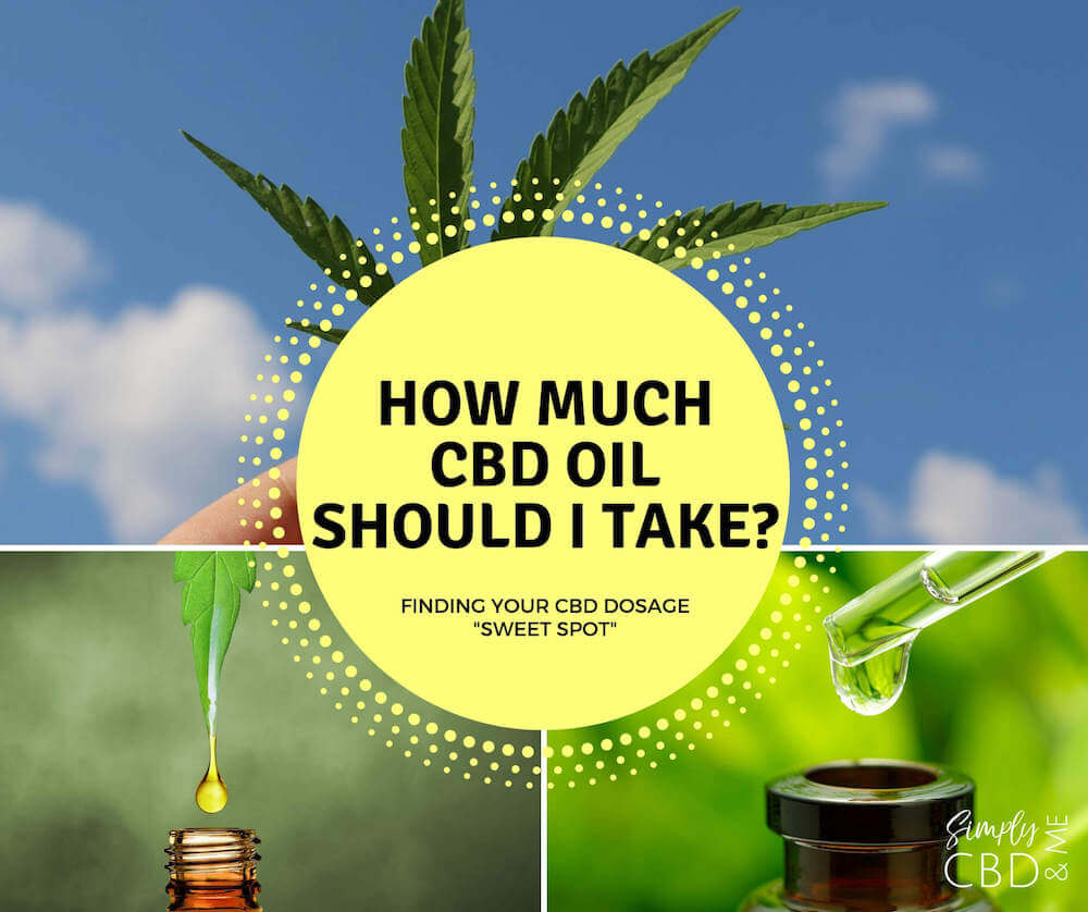 """How much CBD Oil should I take? How to Find your Dosing """"Sweet Spot"""""""