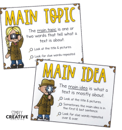 Main Idea and Details Activities - Simply Creative Teaching [ 1024 x 1024 Pixel ]