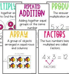 Introducing Multiplication Activities \u0026 Ideas - Simply Creative Teaching [ 791 x 1024 Pixel ]