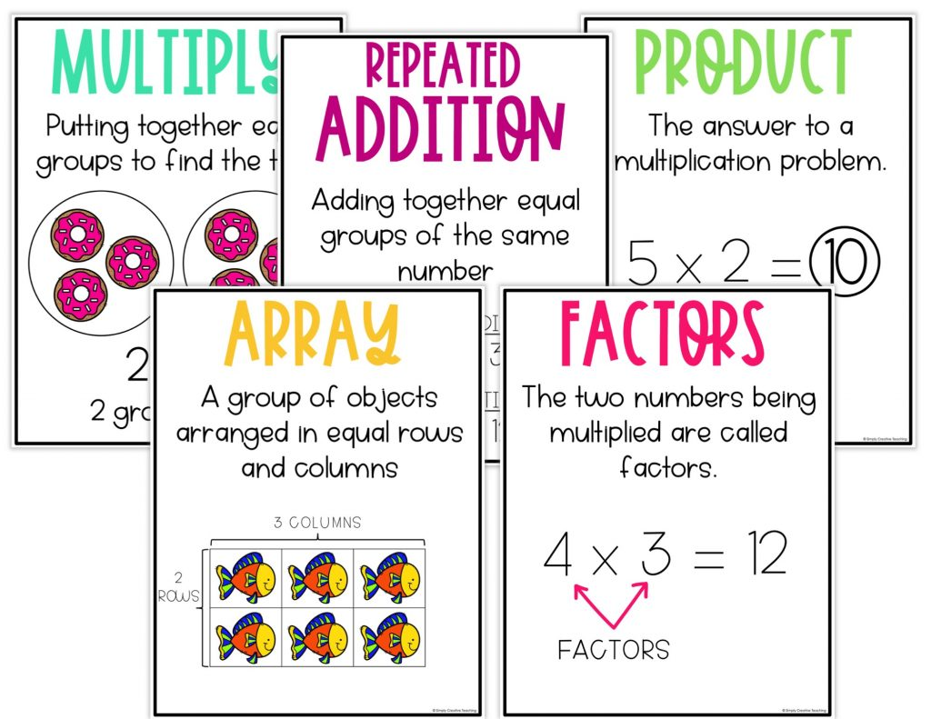 hight resolution of Introducing Multiplication Activities \u0026 Ideas - Simply Creative Teaching