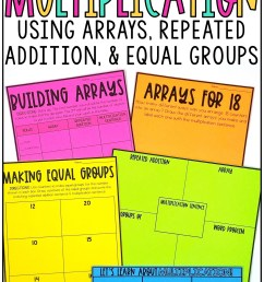 Introducing Multiplication Activities \u0026 Ideas - Simply Creative Teaching [ 2249 x 1499 Pixel ]