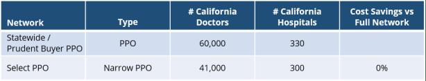 California Small Business Health Insurance Guide ...