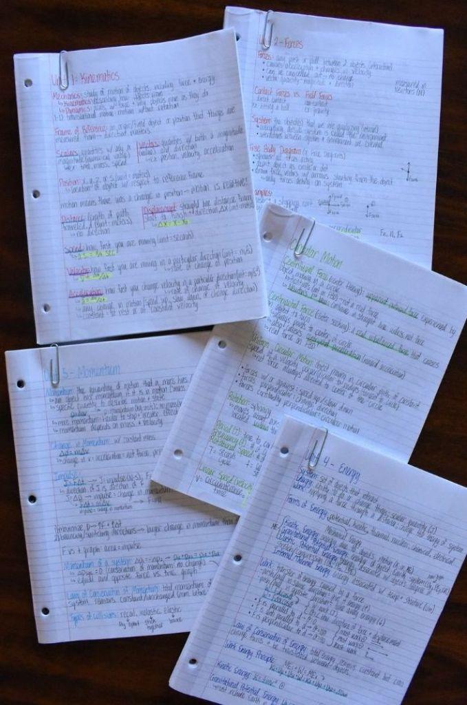 Rewritten notes that help with college binder organization.