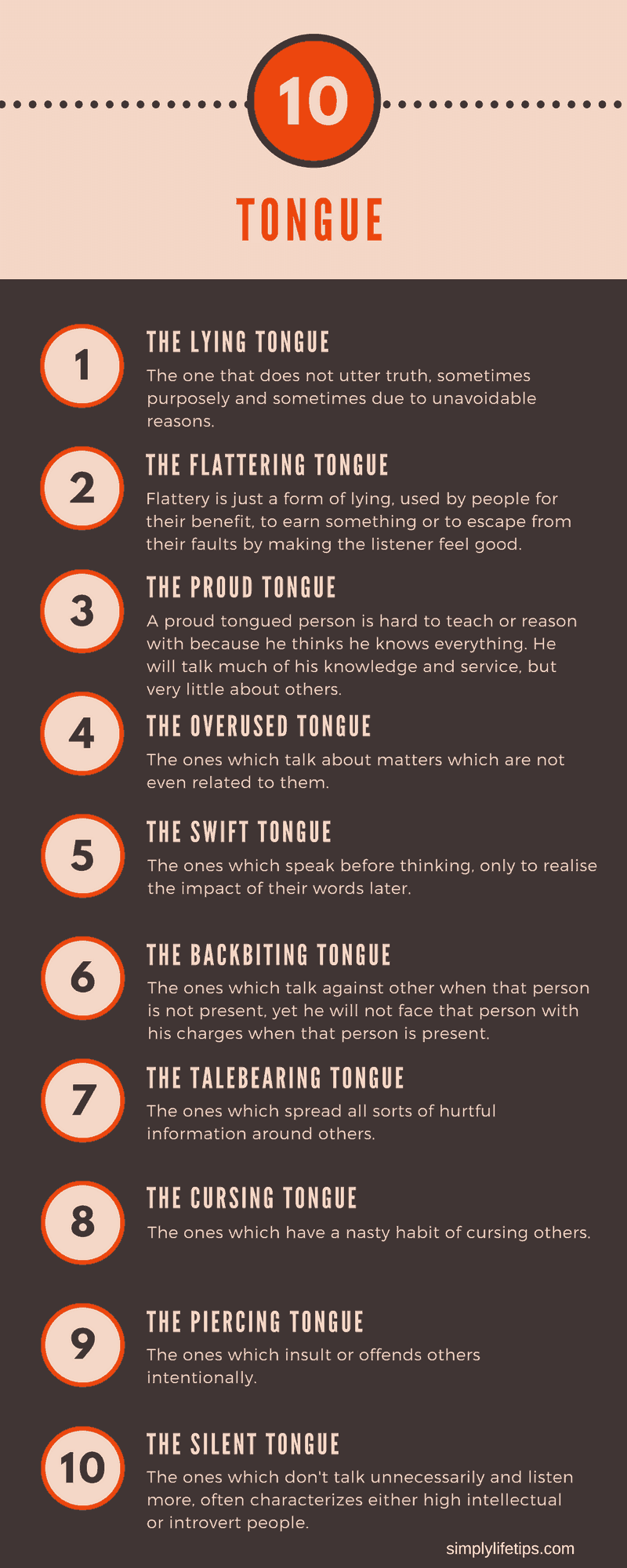 Tongue infographic