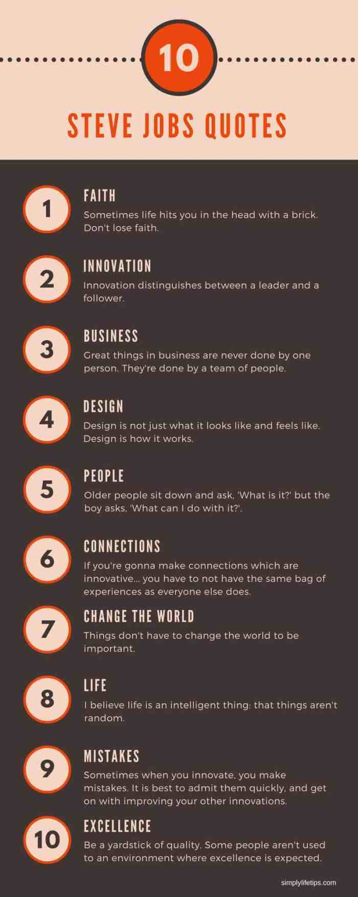 Infographic Steve Jobs Quotes - simplylifetips.com