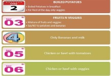 gm diet plan for 7 days
