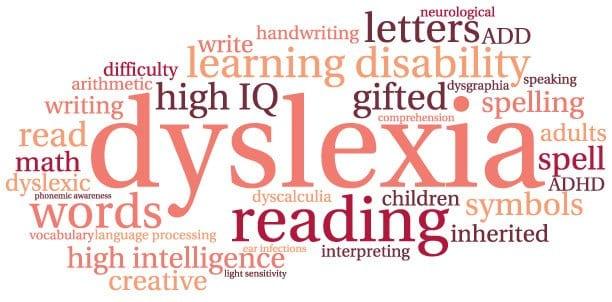Simply Me., Inc. Dyslexia Mind - Las Cruces Dyslexia Education