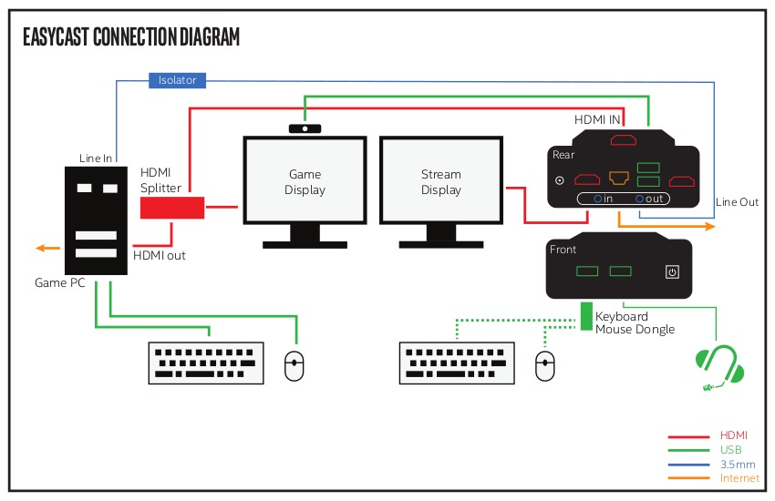 Computer Diagram Connection Diagram For Two
