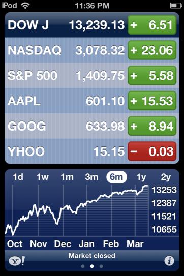 The Stocks app.