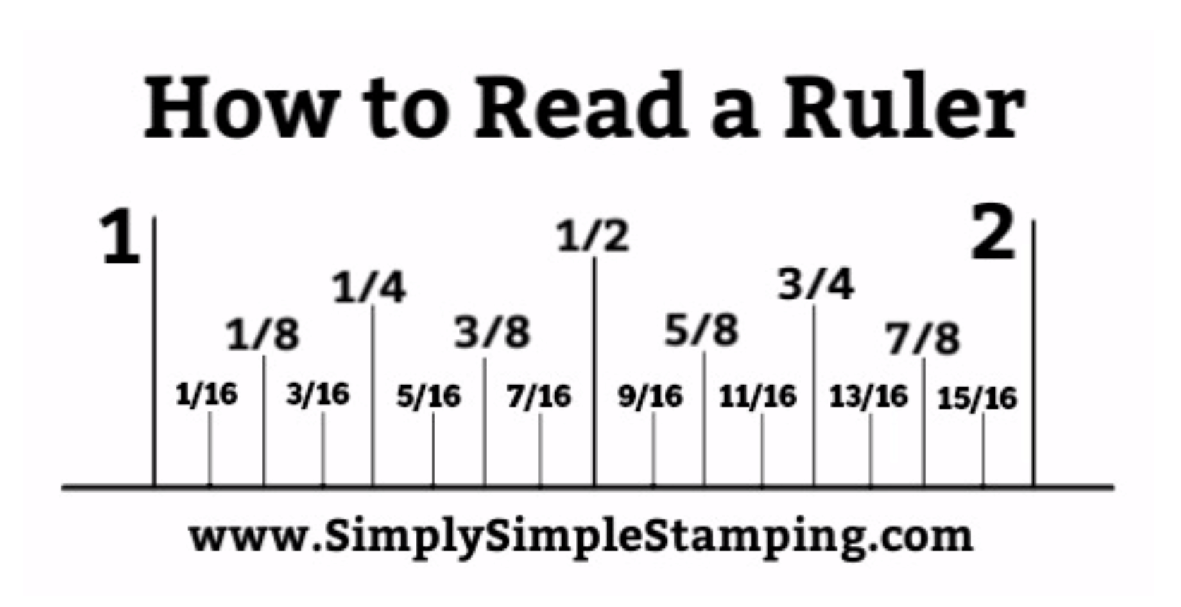 How To Read A Ruler The Easy Method Free Download