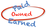 Owned Paid Earned