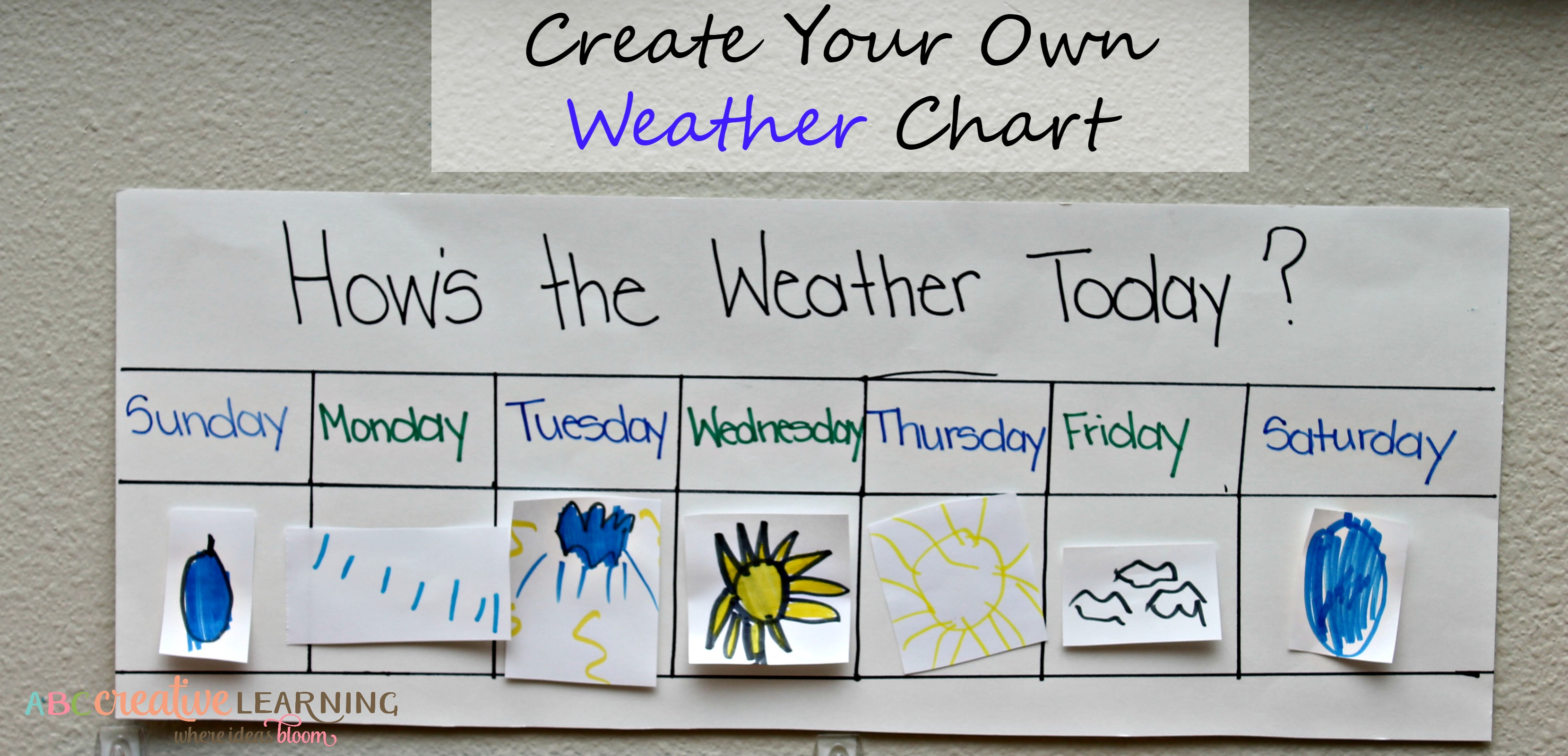 Create Your Own Classroom Weather Chart