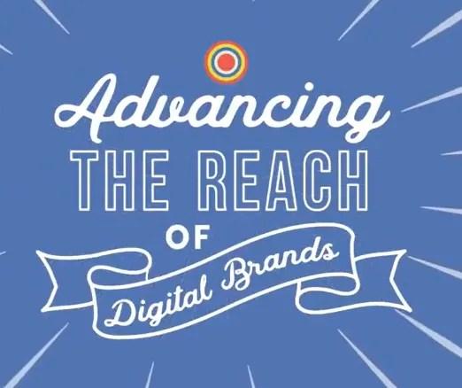 Optimizing e-commerce and grow reach