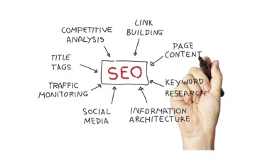 SEO What's involved