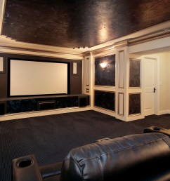 simply wiring home theater luxury theater room [ 2700 x 1800 Pixel ]