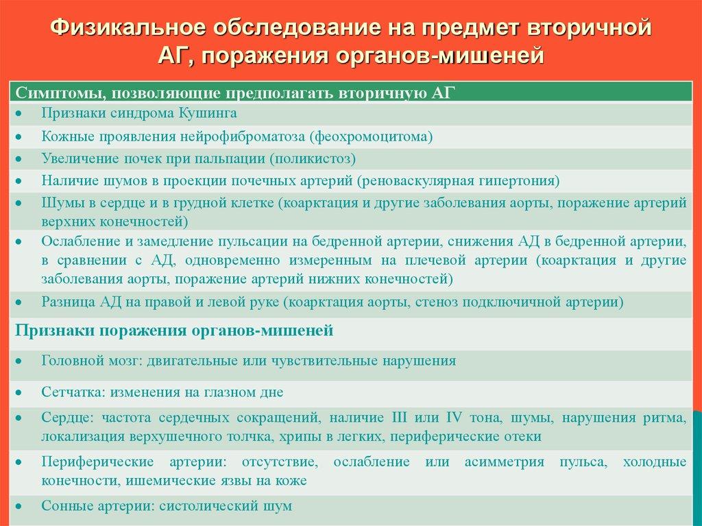 naktinis slėgis su hipertenzija)