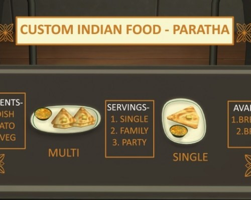Custom Indian Food Paratha by icemunmun