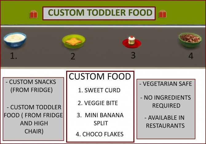 4 Custom Toddler Food And Snacks By Icemunmun