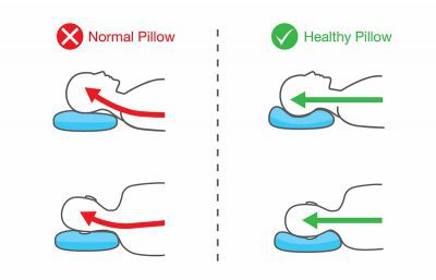 choosing the correct pillow