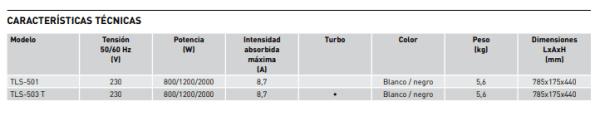 Convector S&P Serie TLS-501/TLS-503T