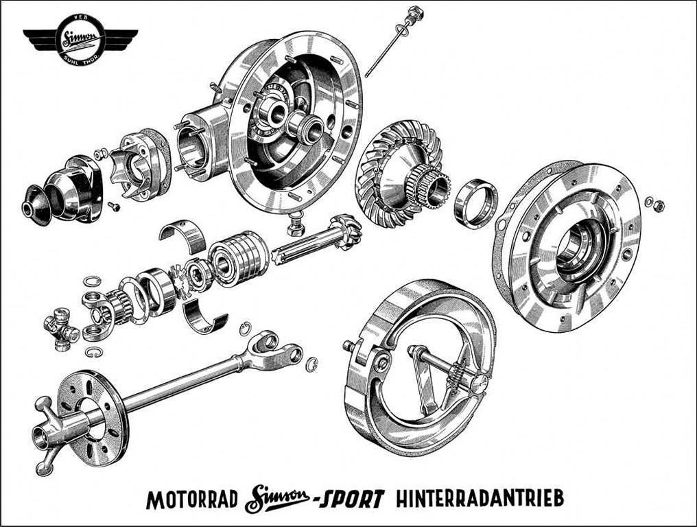 S50 Motor