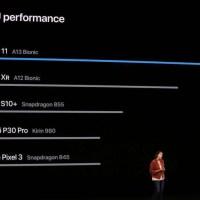 【物議を醸した】A13とスナドラ855の比較 公開されたiPhone 11シリーズのAntutuスコアで分析