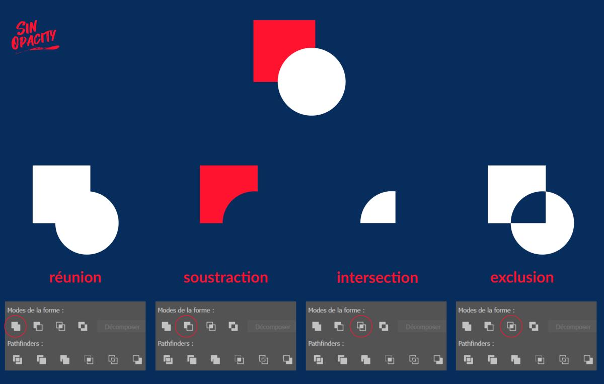 shapes modes avec le pathfinder d'illustrator