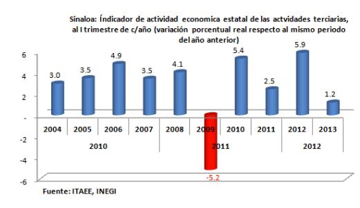 ReportedeActividadEconomica08