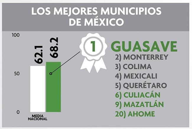 Sinaloaennumeros2015040602