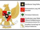 Terorisme, Disintegrasi, Rasialisme, Sengketa SARA, Intoleransi, Korupsi Merebak di Bumi Pancasila, Kaum Muda Menggugat: Sudah Matikah Para Kaum Pancasilais? Kok Diam Aja Saat Indonesia Diobok-obok.