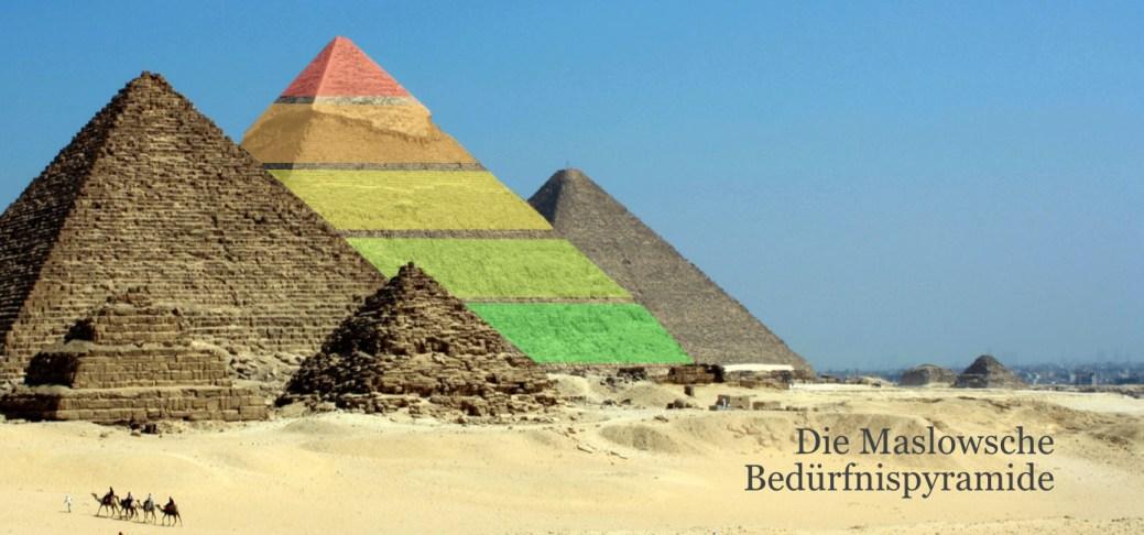 Die Maslowsche Bedürfnispyramide