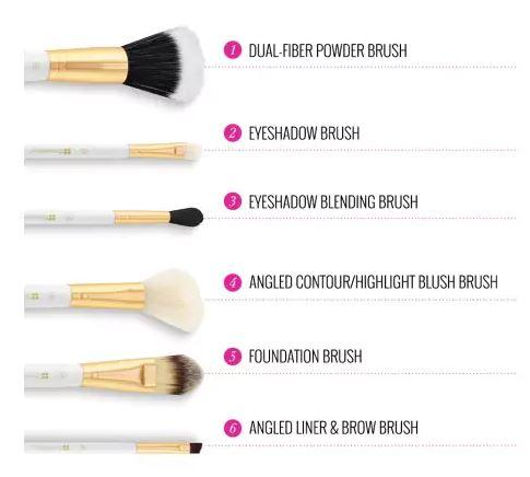 topknotch blog bh cosmetics haul