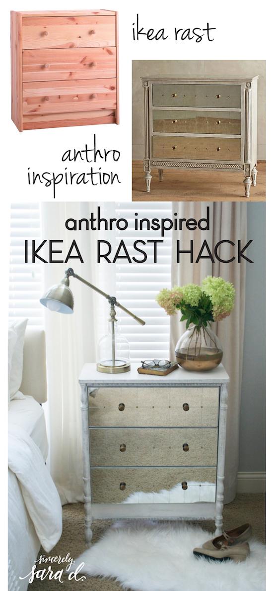 Anthro-Inspired IKEA Rast HAck