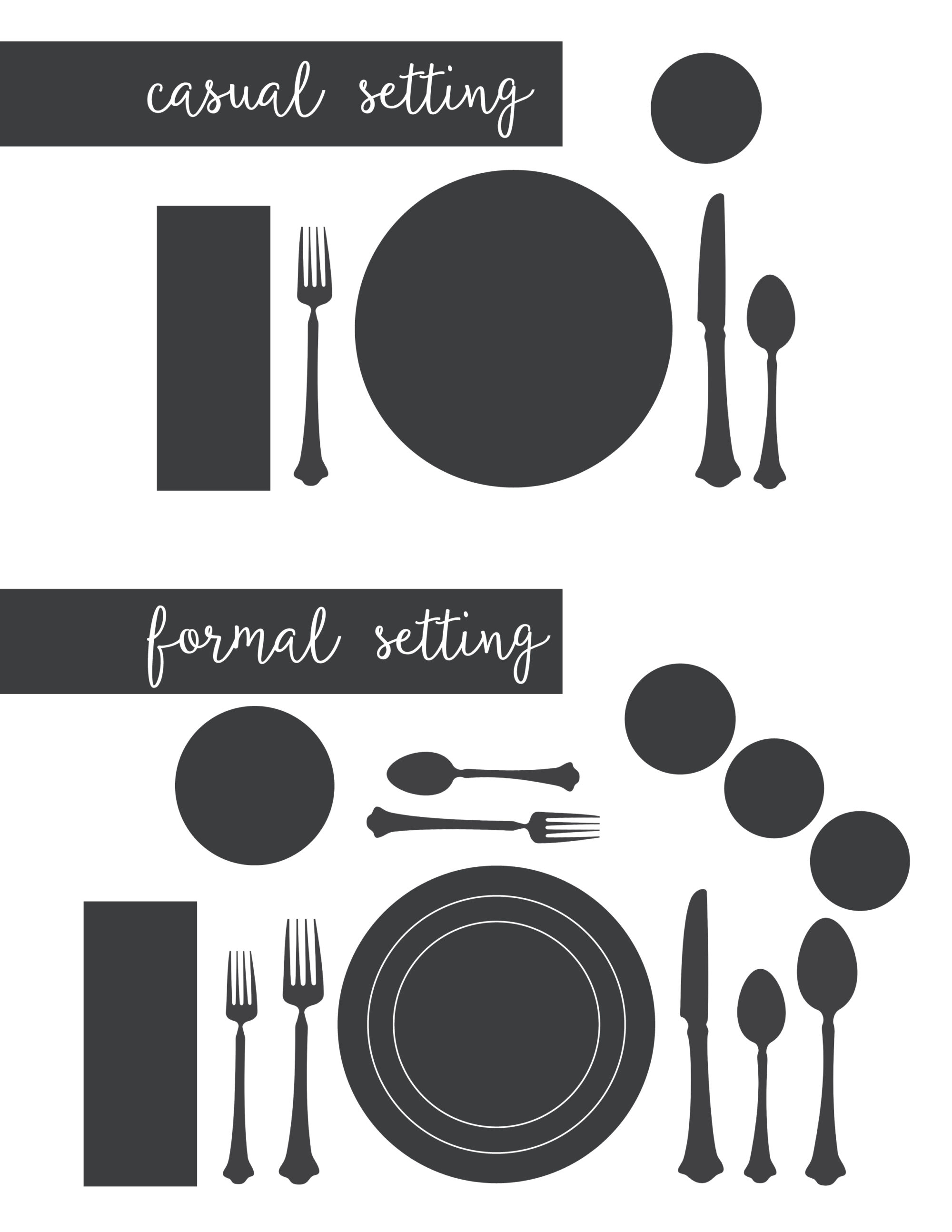 Entertaining Tips Amp Setting A Proper Table