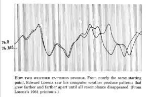 Some of Lorenz's date from his weather patterns
