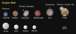 Some of the largest dwarf planets in the Kuiper Belt Image Credit : http://pluto.jhuapl.edu/