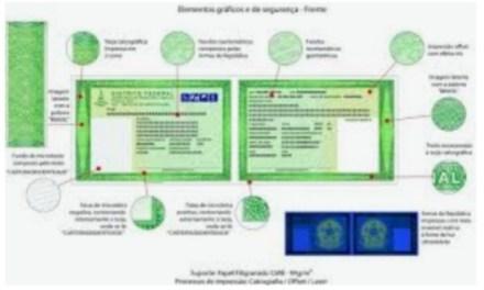 Nova Carteira de Identidade: Casa da Moeda e ABRID   iniciam trabalho conjunto