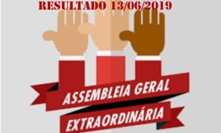 Resultado da assembleia em 13/06/2019, sobre a mudança do plano de saúde