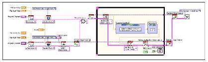 低成本無人飛機飛控模擬硬品迴路測試之研究 - Solutions - National Instruments