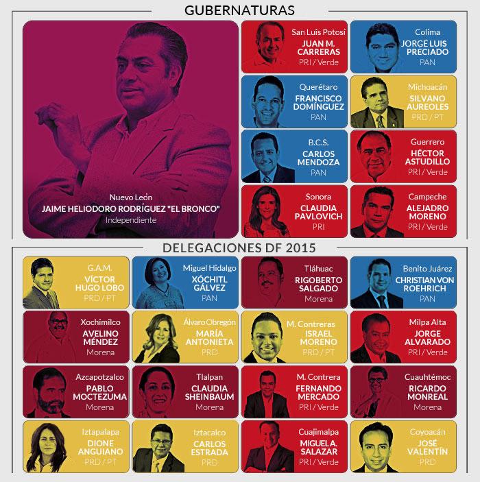 Votaciones2015-4